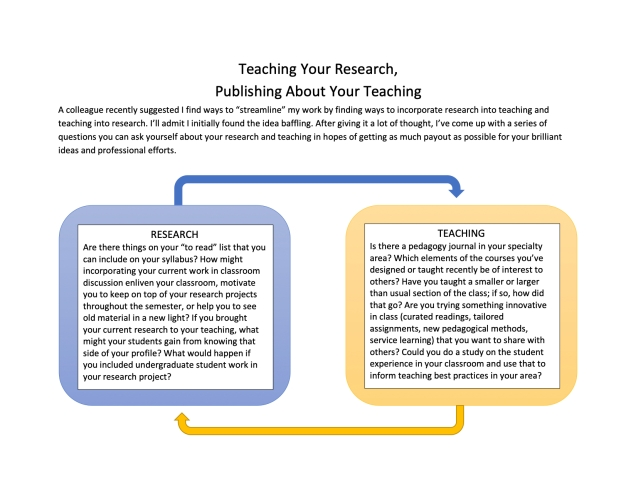 Teaching Your Research